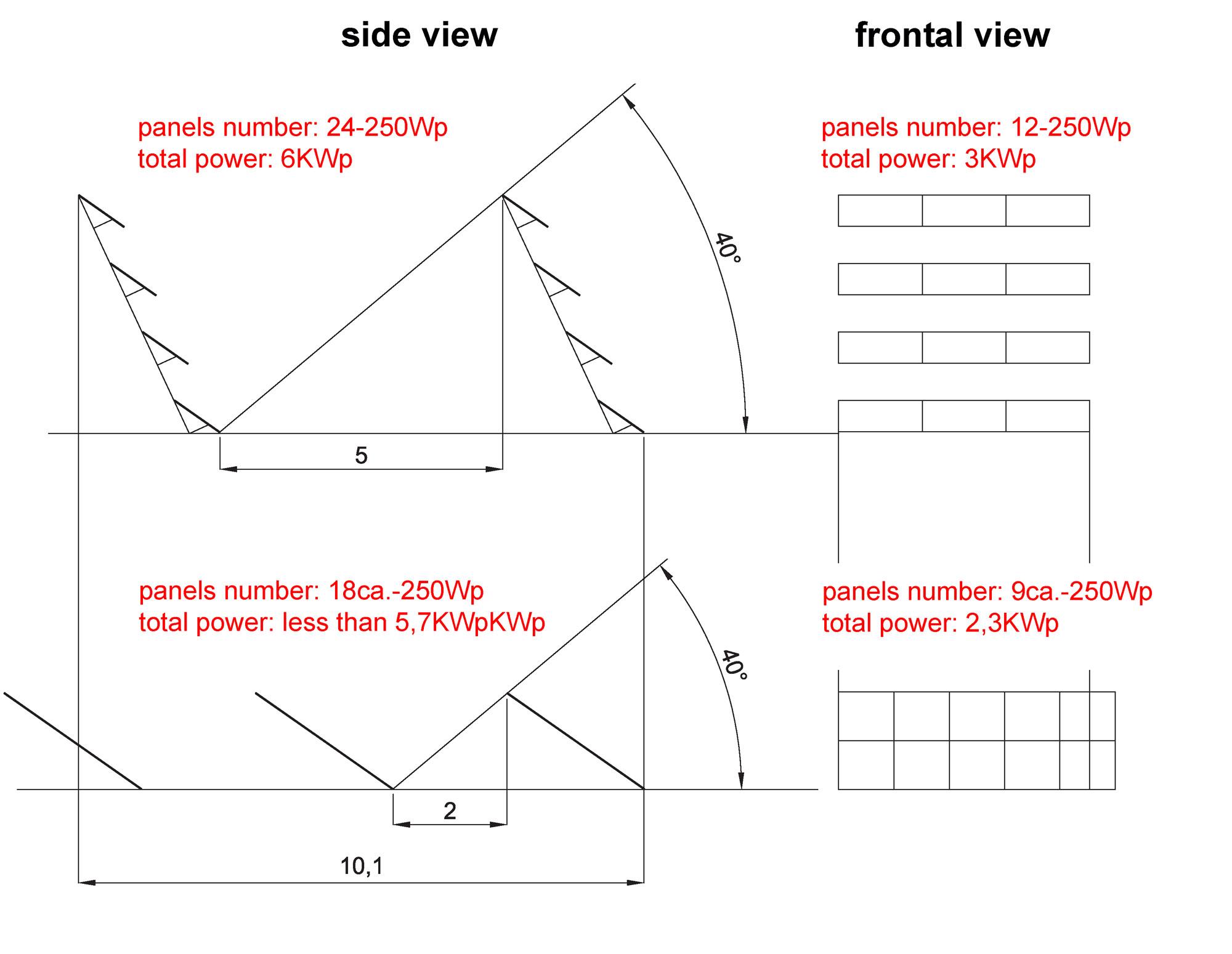 confronto-VSS-strutture-sta